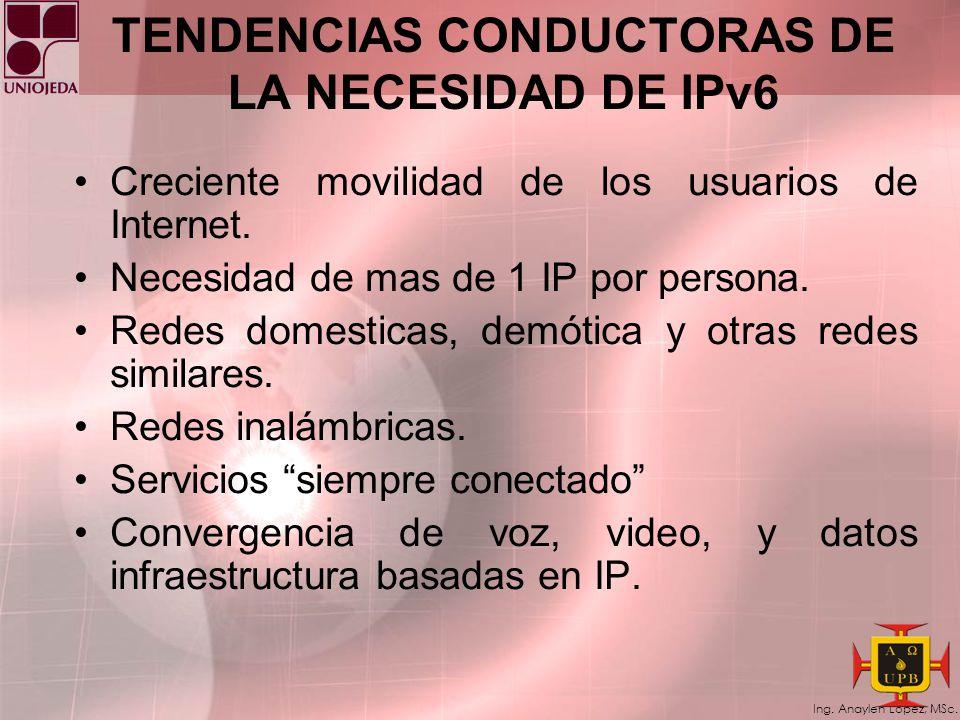 Ing. Anaylen López, MSc. CARACTERÍSTICAS DE IPv6 Mayor espacio de direcciones. Plug & Play: Autoconfiguración. Seguridad intrínseca en el núcleo del p