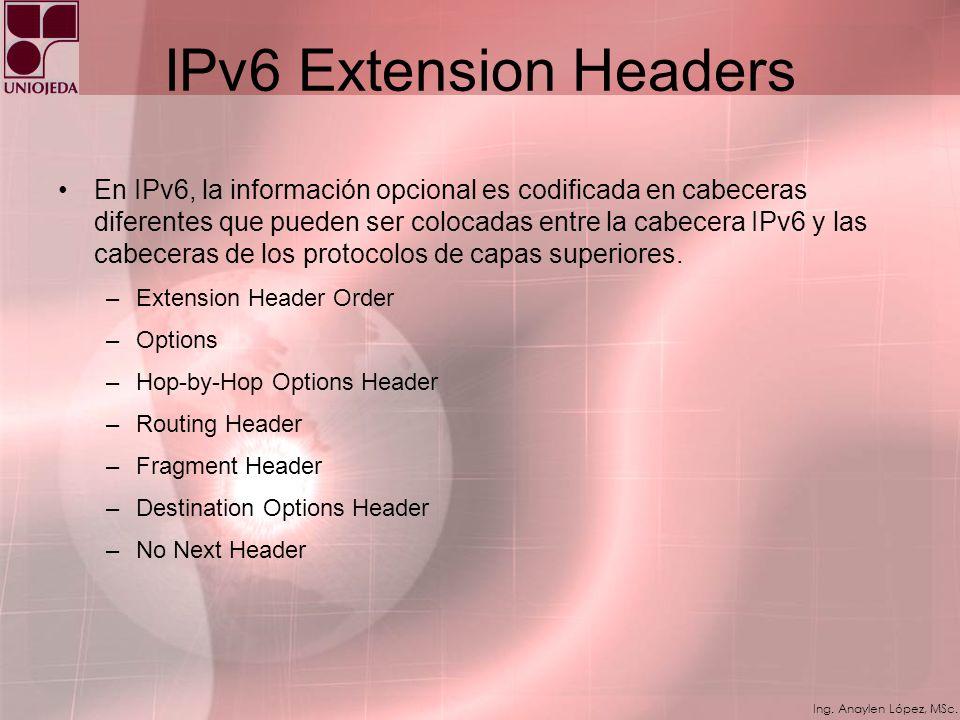 Ing. Anaylen López, MSc. Formato del datagrama IPv6 Clase de tráfico Siguiente header Etiqueta de Flujo Límite de saltos Versión Longitud de los datos