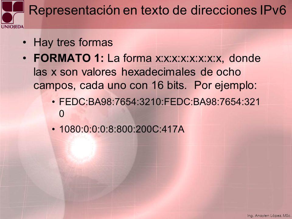 Ing. Anaylen López, MSc. Direcciones IPv6 (RFC 3513) IPv6 provee un espacio de direcciones de 128 bits (IPv4 tiene 32 bits) Hay tres tipos de direccio