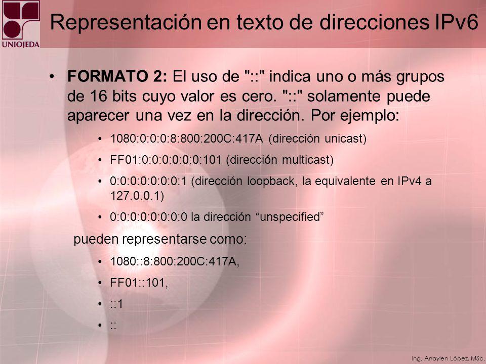Ing. Anaylen López, MSc. Representación en texto de direcciones IPv6 Hay tres formas FORMATO 1: La forma x:x:x:x:x:x:x:x, donde las x son valores hexa