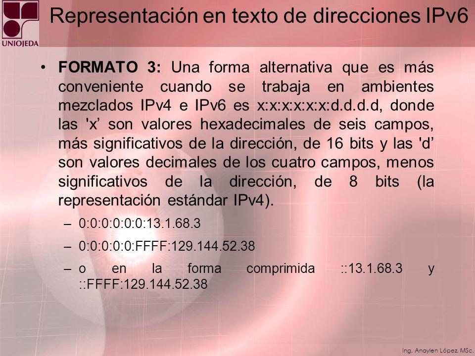 Ing. Anaylen López, MSc. Representación en texto de direcciones IPv6 FORMATO 2: El uso de