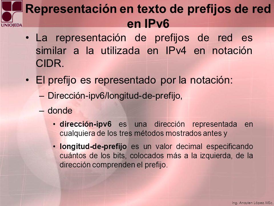 Ing. Anaylen López, MSc. Representación en texto de direcciones IPv6 FORMATO 3: Una forma alternativa que es más conveniente cuando se trabaja en ambi