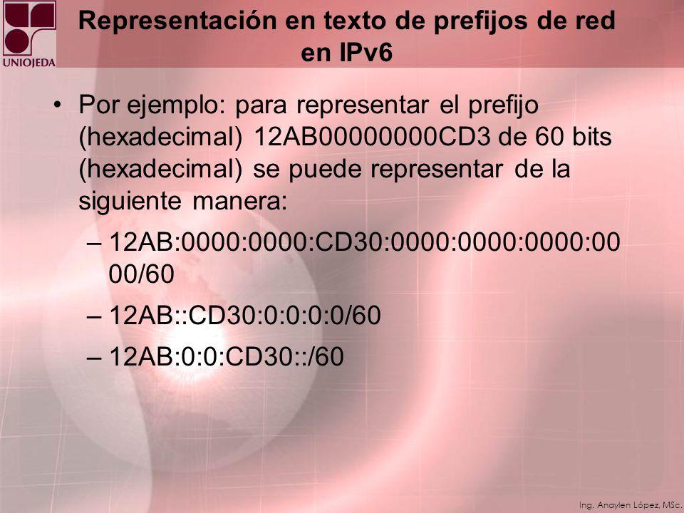 Ing. Anaylen López, MSc. Representación en texto de prefijos de red en IPv6 La representación de prefijos de red es similar a la utilizada en IPv4 en