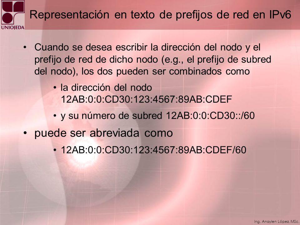 Ing. Anaylen López, MSc. Representación en texto de prefijos de red red en IPv6 Las siguientes son representaciones incorrectas del mismo prefijo: –12