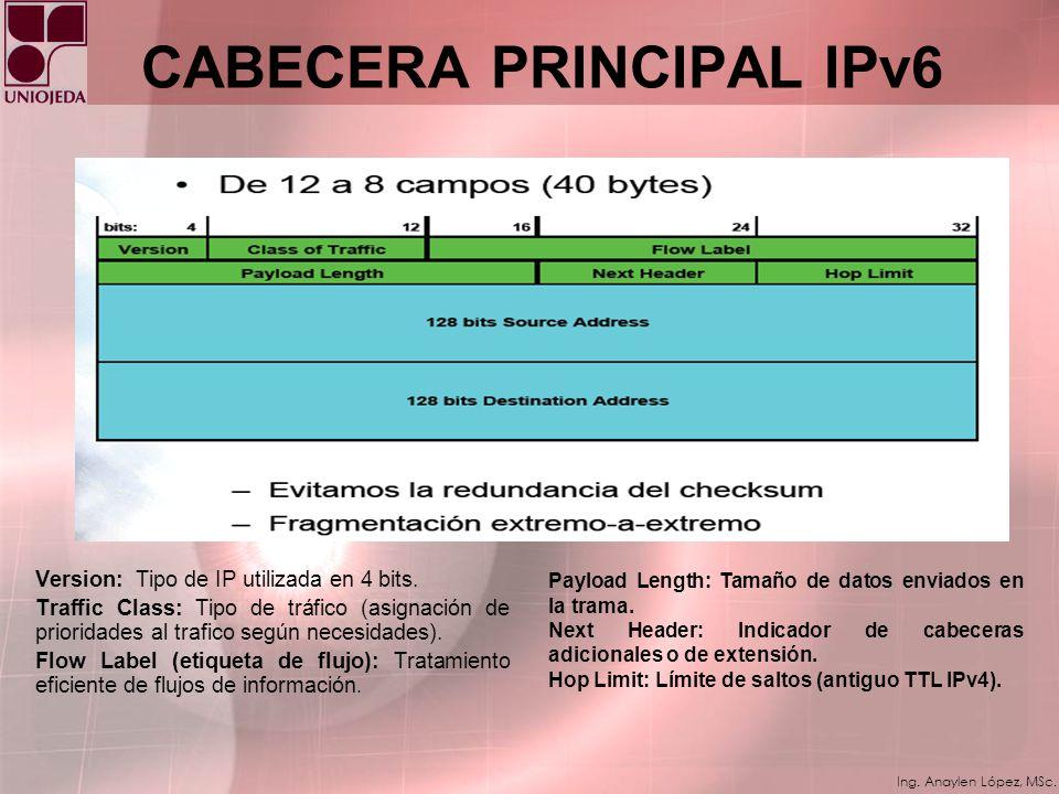 Ing. Anaylen López, MSc. CABECERA PRINCIPAL IPv4