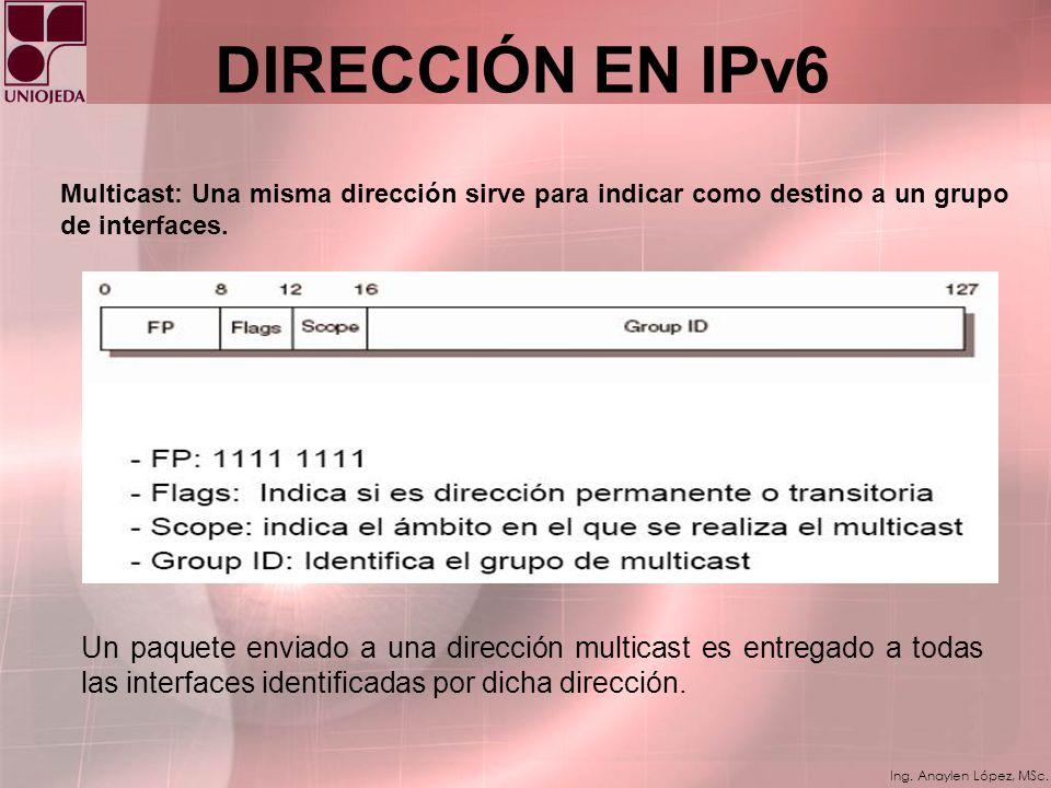 Ing. Anaylen López, MSc. DIRECCION EN IPv6 Formato de una dirección IPv6 unicast Topología unicast Unicast: Indica una sóla interfaz de destino.