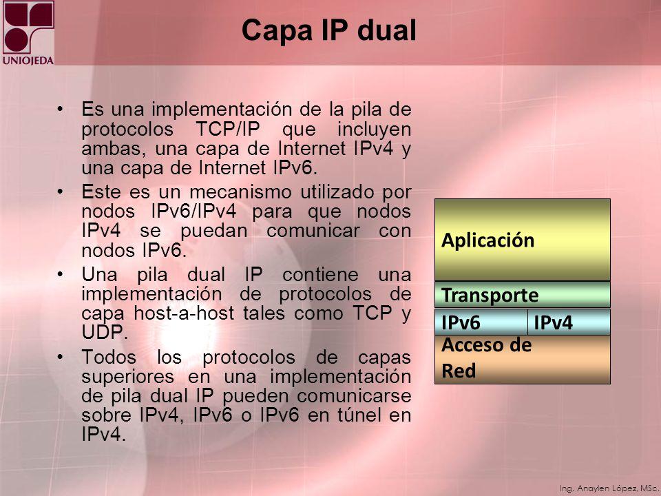 Ing. Anaylen López, MSc. DIRECCIÓN EN IPv6 Formato de una dirección IPv6 unicast Topología unicast Unicast: Indica una sóla interfaz de destino.