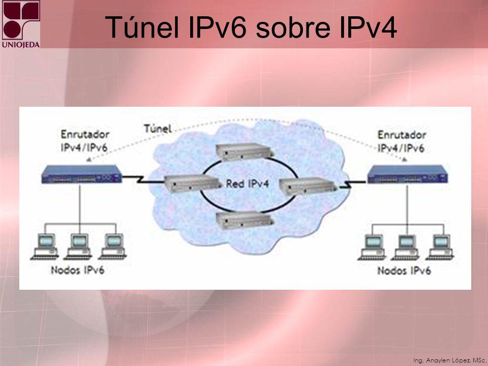 Ing. Anaylen López, MSc. Túnel IPv6 sobre IPV4 El túnel IPv6 sobre IPv4 es la encapsulación de paquetes IPv6 con un encabezado IPv4 para que los paque