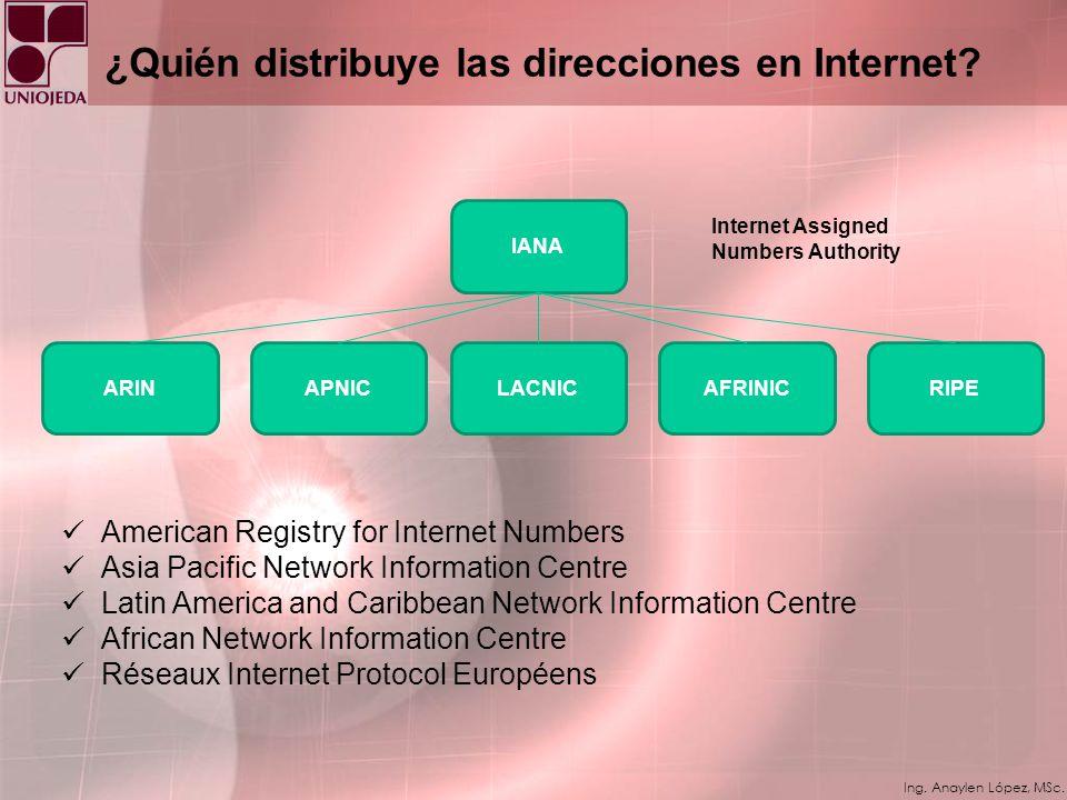 Ing. Anaylen López, MSc. CONCLUSIONES IPv6 soluciona el problema de agotamiento de direcciones IP presentado por IPv4. IPv6 es un protocolo maduro que