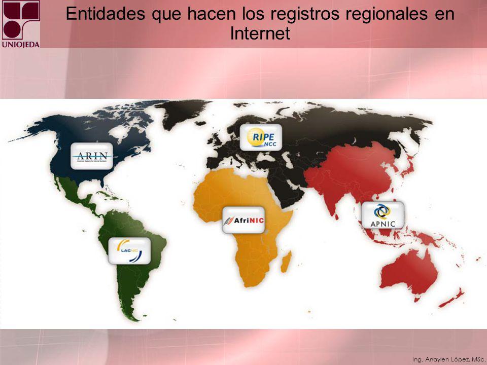 Ing. Anaylen López, MSc. ¿Quién distribuye las direcciones en Internet? IANA Internet Assigned Numbers Authority ARINAPNICLACNICAFRINICRIPE American R