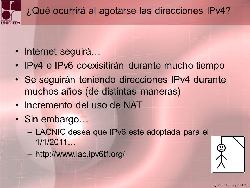 Ing. Anaylen López, MSc. Entidades que hacen los registros regionales en Internet