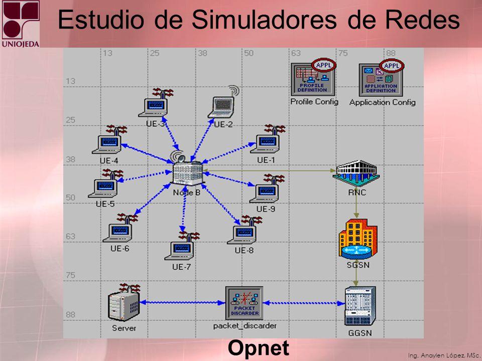 Ing. Anaylen López, MSc. Estudio de Simuladores de Redes Boson Router Slim