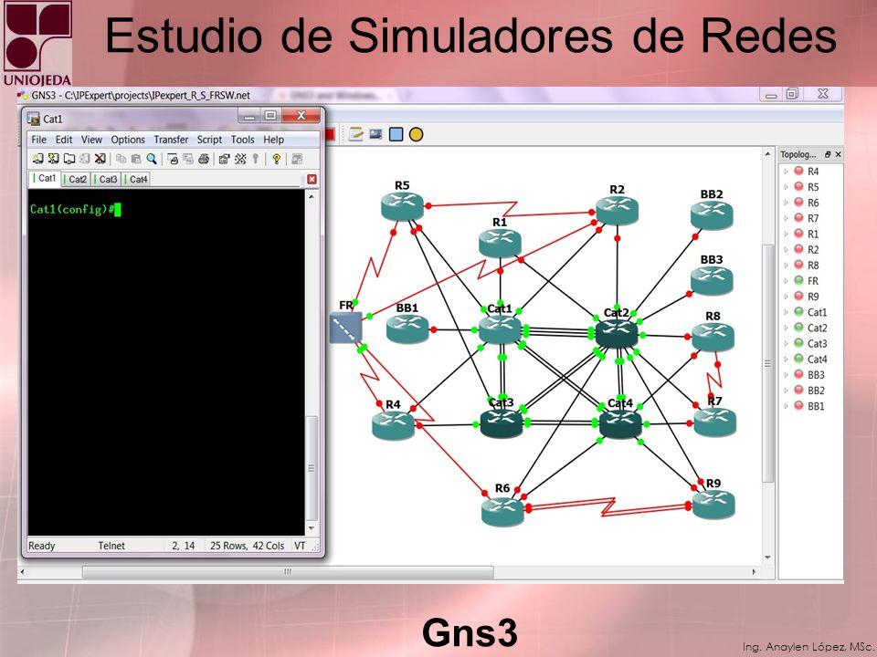 Ing. Anaylen López, MSc. Estudio de Simuladores de Redes Opnet