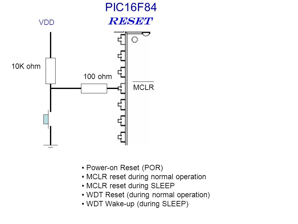 PIC16F84 RESET VDD 100 ohm 10K ohm MCLR Power-on Reset (POR) MCLR reset during normal operation MCLR reset during SLEEP WDT Reset (during normal opera