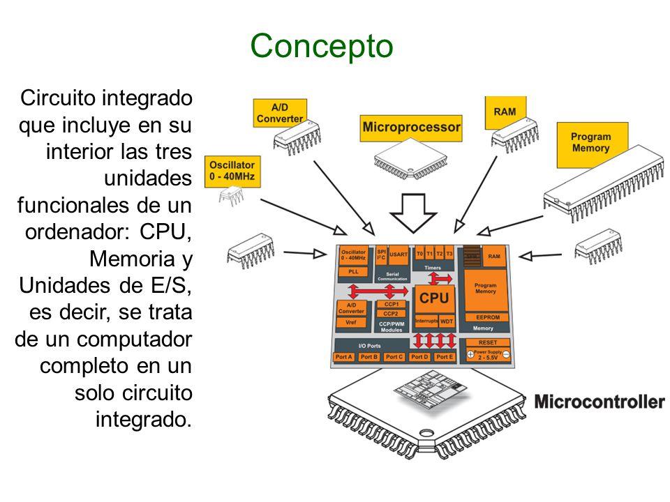 Concepto Circuito integrado que incluye en su interior las tres unidades funcionales de un ordenador: CPU, Memoria y Unidades de E/S, es decir, se tra
