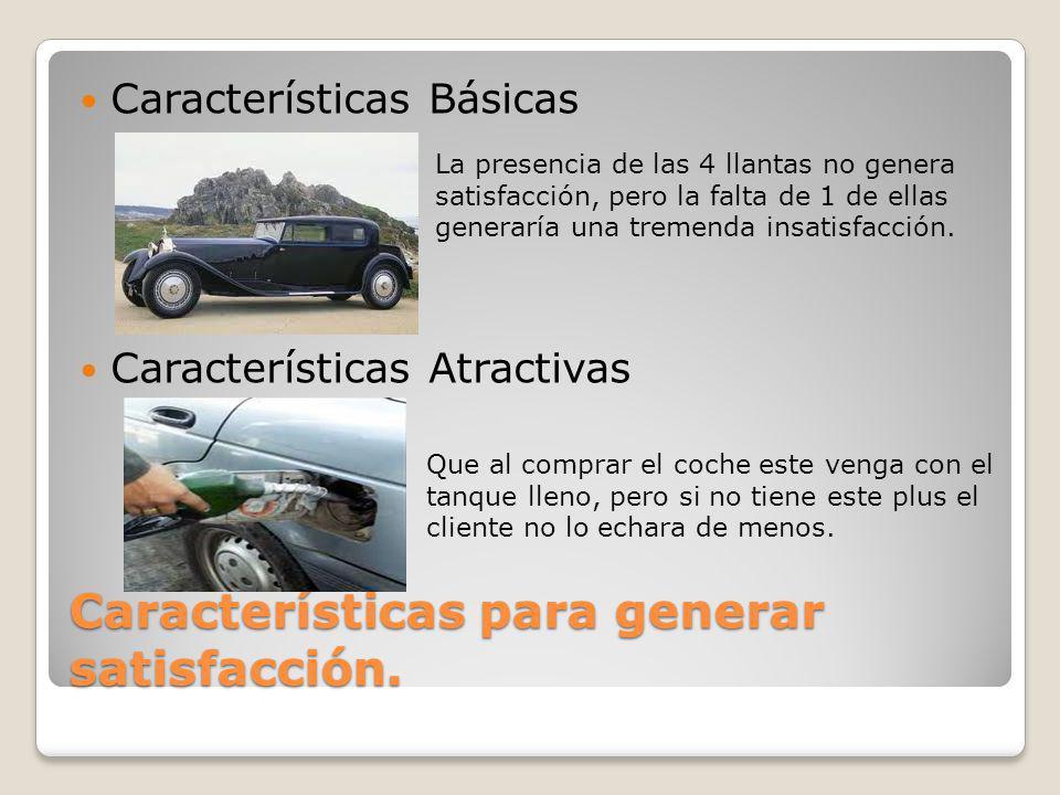 Características Lineales Cuanto mejor se cumplan, mayor será la satisfacción del cliente.