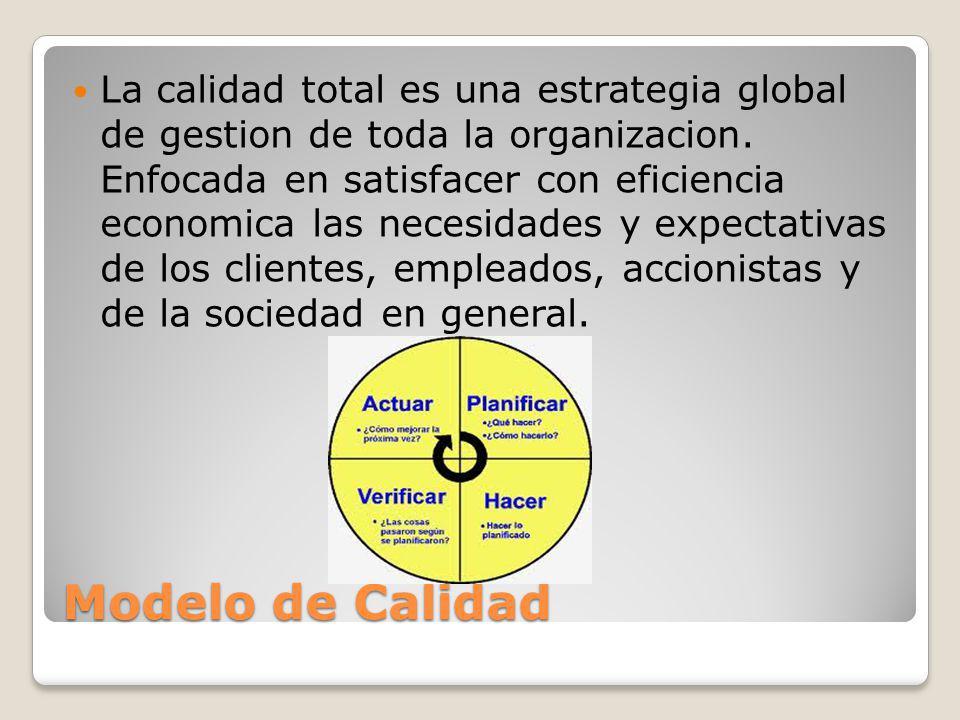 Modelo de Calidad La calidad total es una estrategia global de gestion de toda la organizacion. Enfocada en satisfacer con eficiencia economica las ne