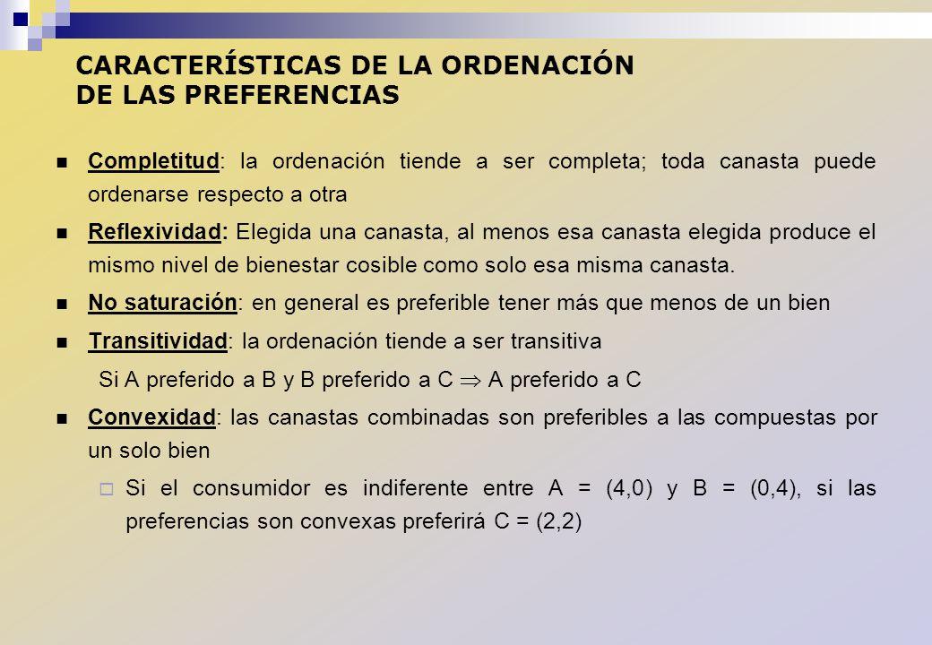 CARACTERÍSTICAS DE LA ORDENACIÓN DE LAS PREFERENCIAS Completitud: la ordenación tiende a ser completa; toda canasta puede ordenarse respecto a otra Re