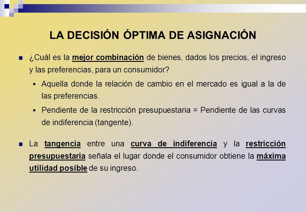 LA DECISIÓN ÓPTIMA DE ASIGNACIÓN ¿Cuál es la mejor combinación de bienes, dados los precios, el ingreso y las preferencias, para un consumidor? Aquell
