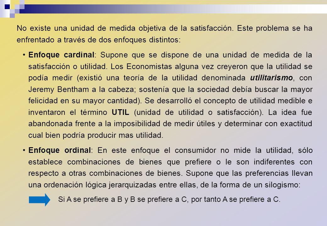 CONJUNTO ASEQUIBLE Y NO ASEQUIBLE - 2,00 4,00 6,00 8,00 10,00 12,00 14,00 01234567891011121314151617181920 Vivienda (m2 por semana) Alimentos (kg por semana) F Fuente: CEPAL/ILPES.