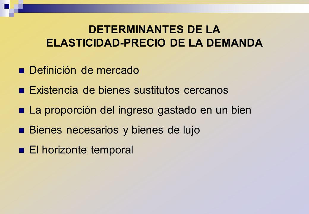 DETERMINANTES DE LA ELASTICIDAD-PRECIO DE LA DEMANDA Definición de mercado Existencia de bienes sustitutos cercanos La proporción del ingreso gastado