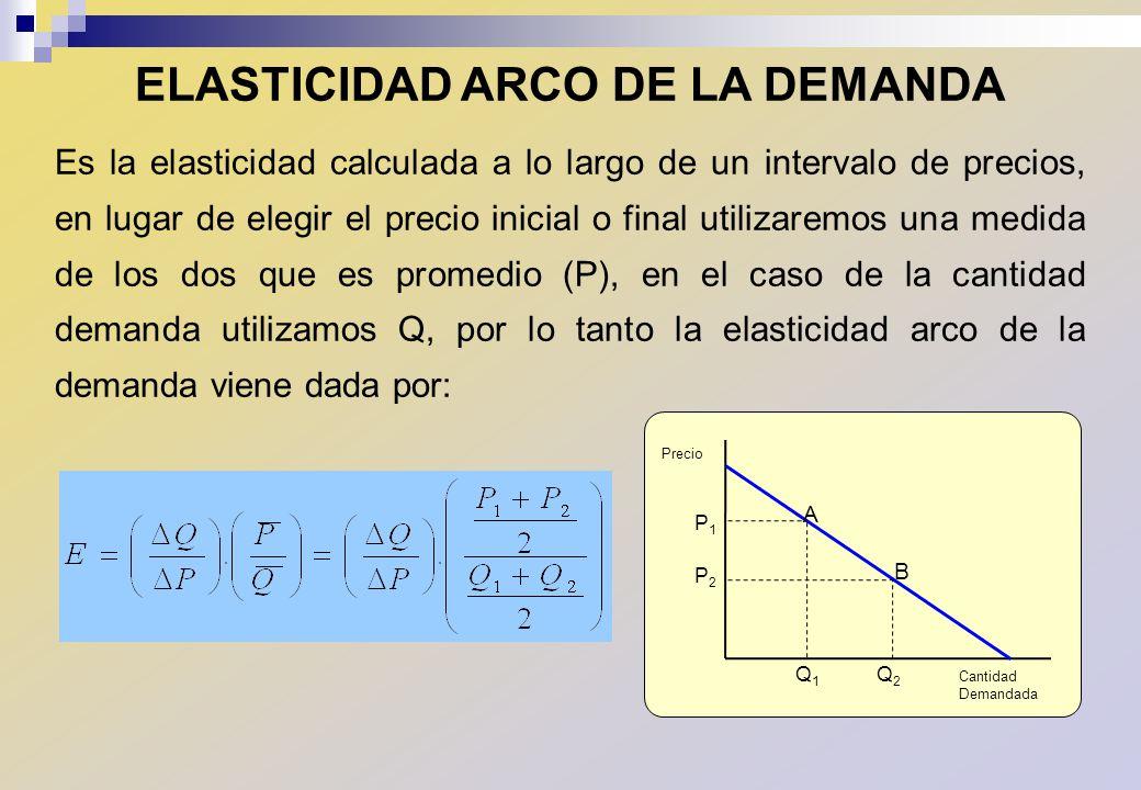 ELASTICIDAD ARCO DE LA DEMANDA Es la elasticidad calculada a lo largo de un intervalo de precios, en lugar de elegir el precio inicial o final utiliza