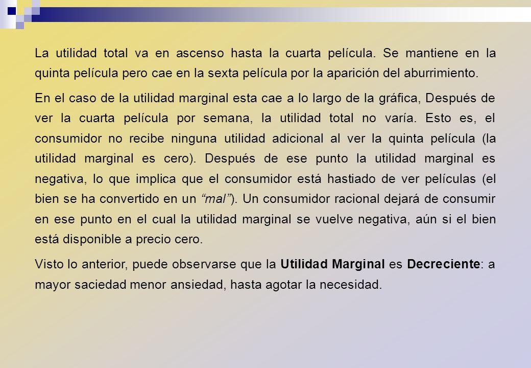 EFECTO DEL AUMENTO DEL PRECIO DE LA VIVIENDA Fuente: CEPAL/ILPES.