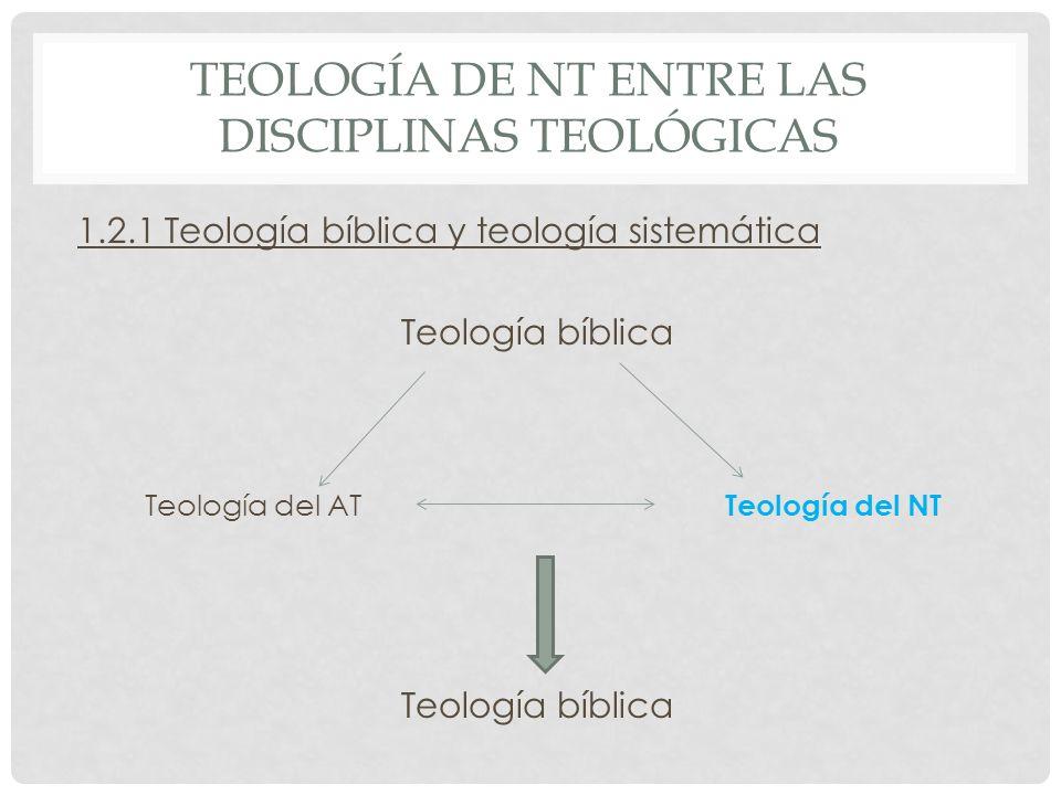 TEOLOGÍA DE NT ENTRE LAS DISCIPLINAS TEOLÓGICAS 1.2.1 Teología bíblica y teología sistemática Teología bíblica Teología del AT Teología del NT Teologí
