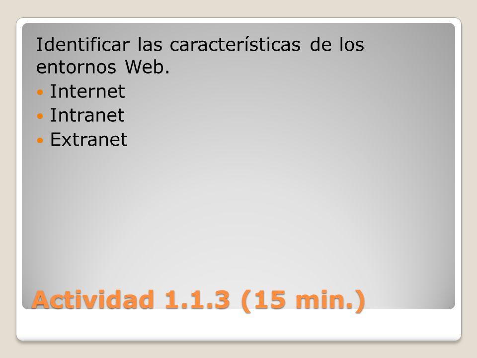 Actividad 1.1.3 (15 min.) Identificar las características de los entornos Web. Internet Intranet Extranet