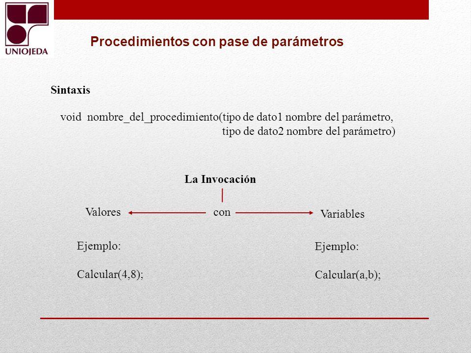 Procedimientos con pase de parámetros Sintaxis void nombre_del_procedimiento(tipo de dato1 nombre del parámetro, tipo de dato2 nombre del parámetro) L