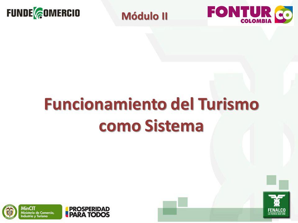 Funcionamiento del Turismo como Sistema Módulo II