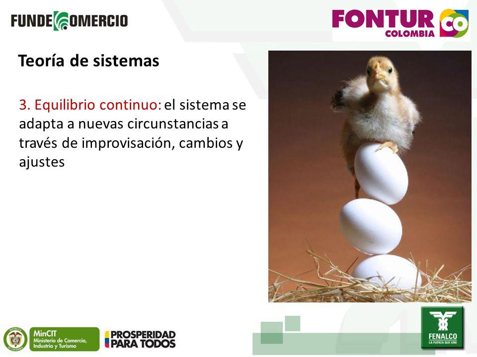 Teoría de sistemas 3. Equilibrio continuo: el sistema se adapta a nuevas circunstancias a través de improvisación, cambios y ajustes