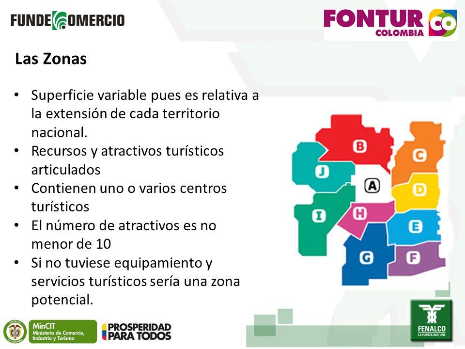Las Zonas Superficie variable pues es relativa a la extensión de cada territorio nacional. Recursos y atractivos turísticos articulados Contienen uno