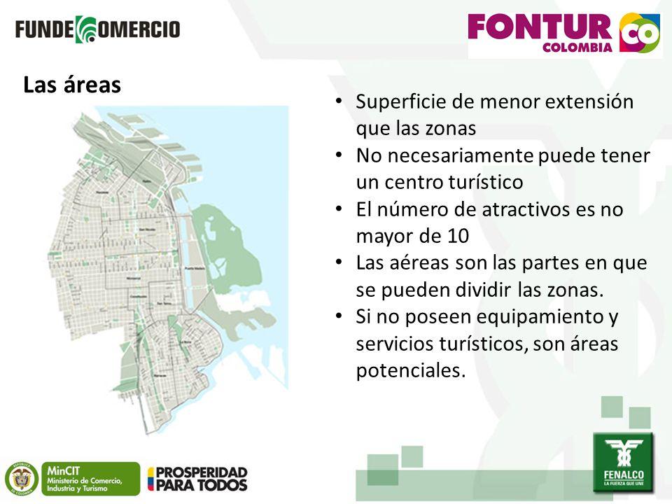Las áreas Superficie de menor extensión que las zonas No necesariamente puede tener un centro turístico El número de atractivos es no mayor de 10 Las
