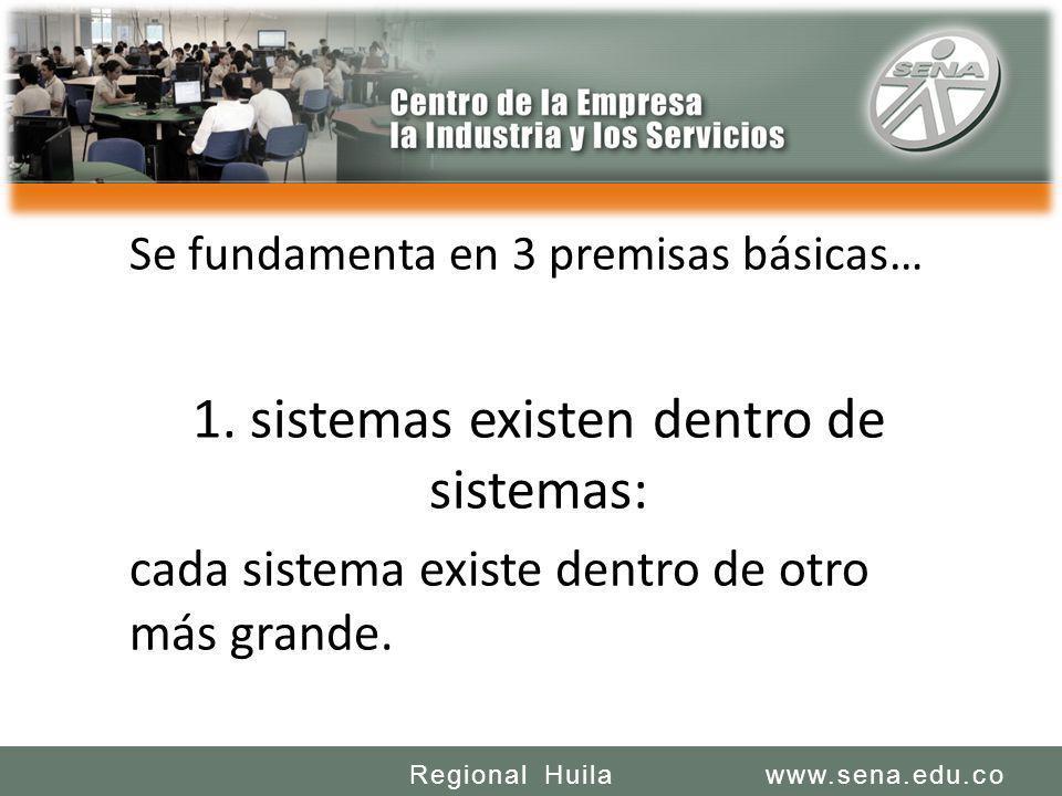 SENA REGIONAL HUILA REGIONAL HUILA CENTRO DE LA INDUSTRIA LA EMPRESA Y LOS SERVICIOS www.sena.edu.coRegional Huila Se fundamenta en 3 premisas básicas