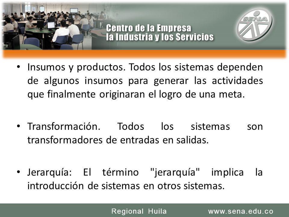SENA REGIONAL HUILA REGIONAL HUILA CENTRO DE LA INDUSTRIA LA EMPRESA Y LOS SERVICIOS www.sena.edu.coRegional Huila Insumos y productos. Todos los sist