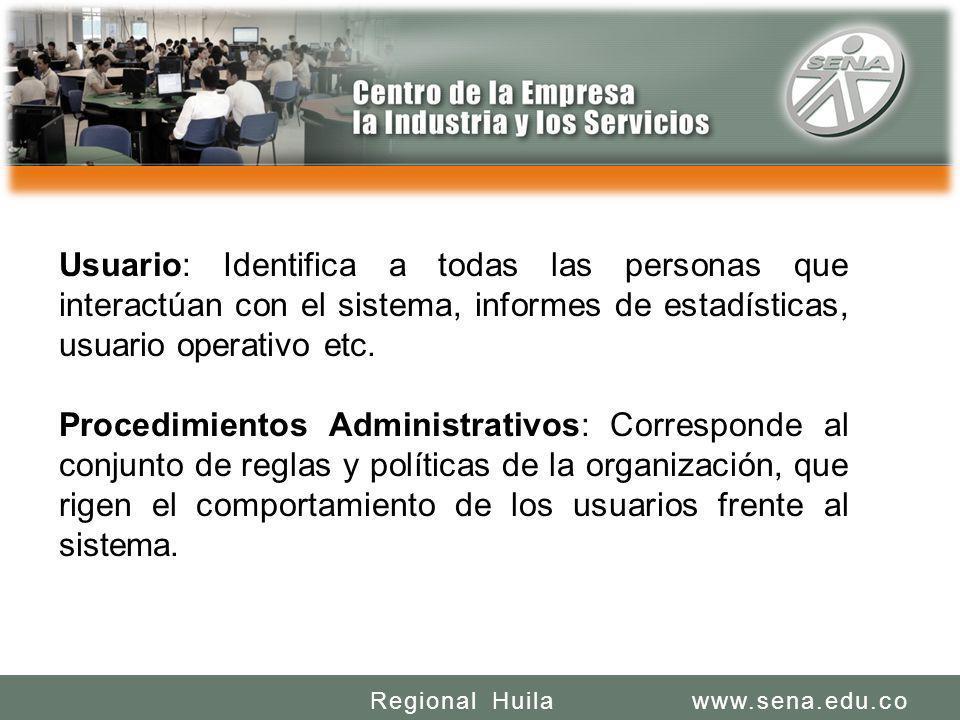 SENA REGIONAL HUILA REGIONAL HUILA CENTRO DE LA INDUSTRIA LA EMPRESA Y LOS SERVICIOS www.sena.edu.coRegional Huila Usuario: Identifica a todas las per