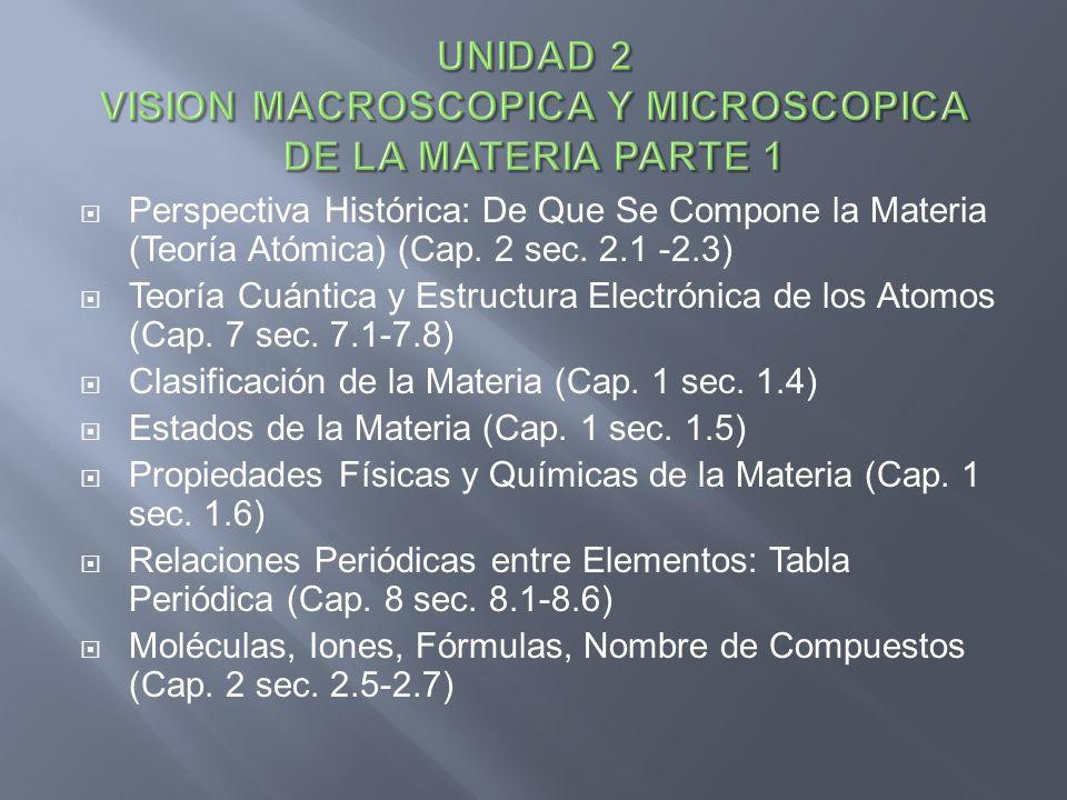 Perspectiva Histórica: De Que Se Compone la Materia (Teoría Atómica) (Cap. 2 sec. 2.1 -2.3) Teoría Cuántica y Estructura Electrónica de los Atomos (Ca