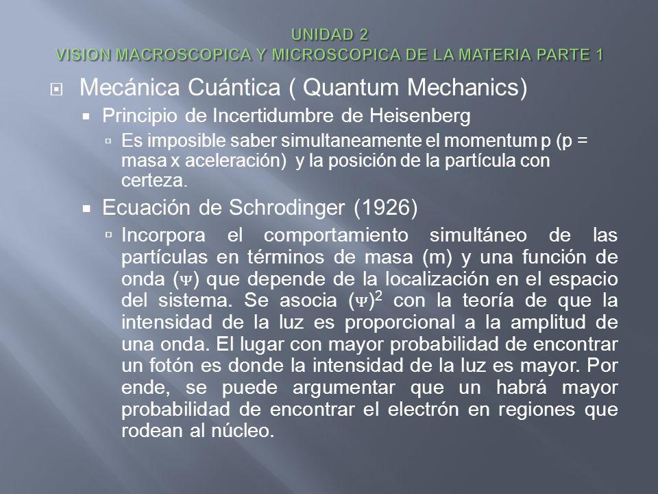 Mecánica Cuántica ( Quantum Mechanics) Principio de Incertidumbre de Heisenberg Es imposible saber simultaneamente el momentum p (p = masa x aceleraci