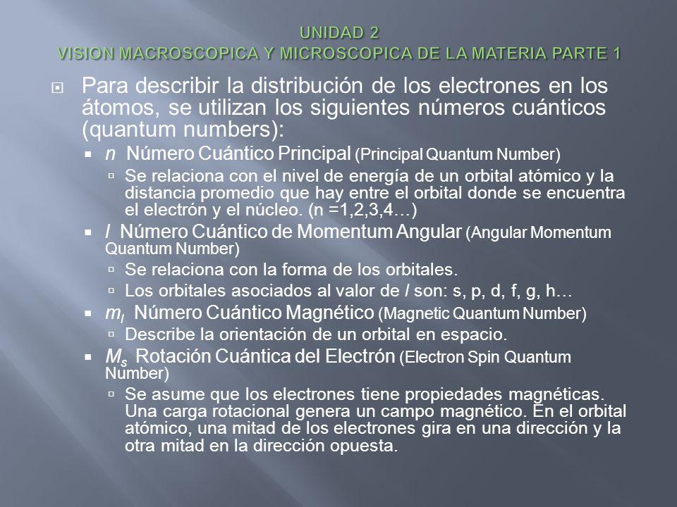 Para describir la distribución de los electrones en los átomos, se utilizan los siguientes números cuánticos (quantum numbers): n Número Cuántico Prin