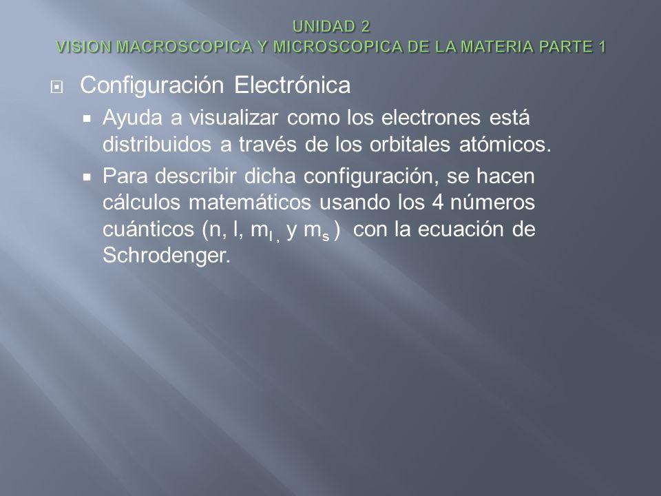 Configuración Electrónica Ayuda a visualizar como los electrones está distribuidos a través de los orbitales atómicos. Para describir dicha configurac