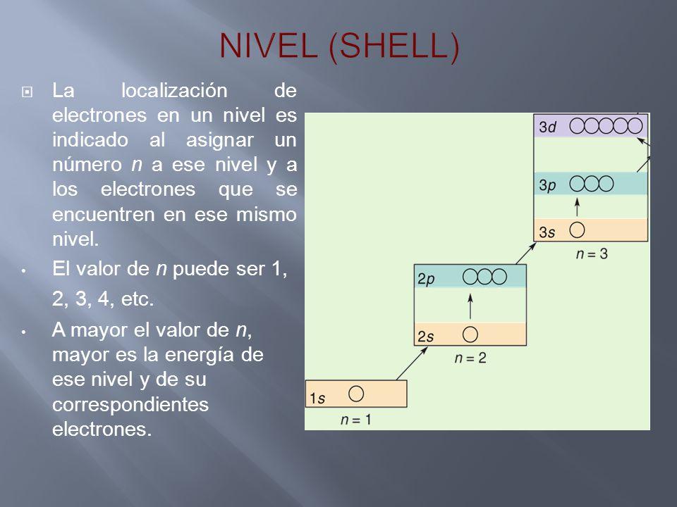 La localización de electrones en un nivel es indicado al asignar un número n a ese nivel y a los electrones que se encuentren en ese mismo nivel. El v