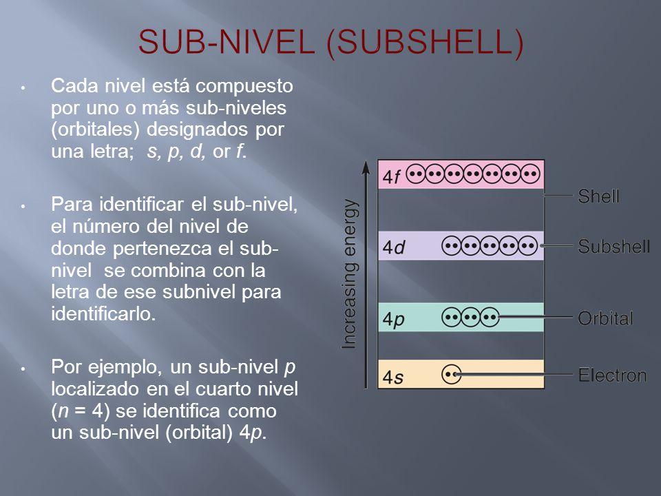Cada nivel está compuesto por uno o más sub-niveles (orbitales) designados por una letra; s, p, d, or f. Para identificar el sub-nivel, el número del