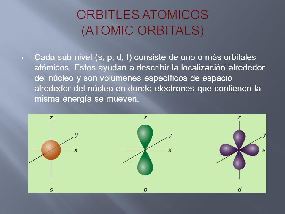 Cada sub-nivel (s, p, d, f) consiste de uno o más orbitales atómicos. Estos ayudan a describir la localización alrededor del núcleo y son volúmenes es