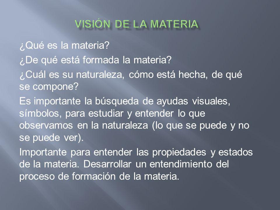 ¿Qué es la materia? ¿De qué está formada la materia? ¿Cuál es su naturaleza, cómo está hecha, de qué se compone? Es importante la búsqueda de ayudas v