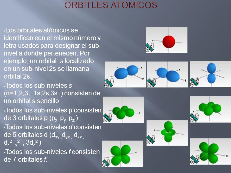 Los orbitales atómicos se identifican con el mismo número y letra usados para designar el sub- nivel a donde pertenecen. Por ejemplo, un orbital s loc
