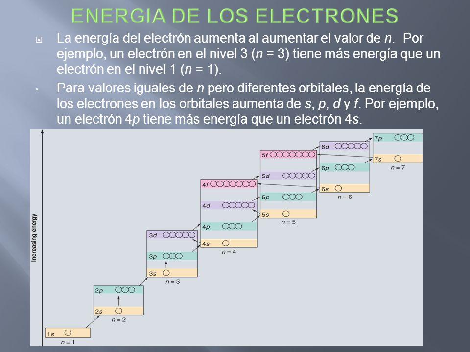 La energía del electrón aumenta al aumentar el valor de n. Por ejemplo, un electrón en el nivel 3 (n = 3) tiene más energía que un electrón en el nive
