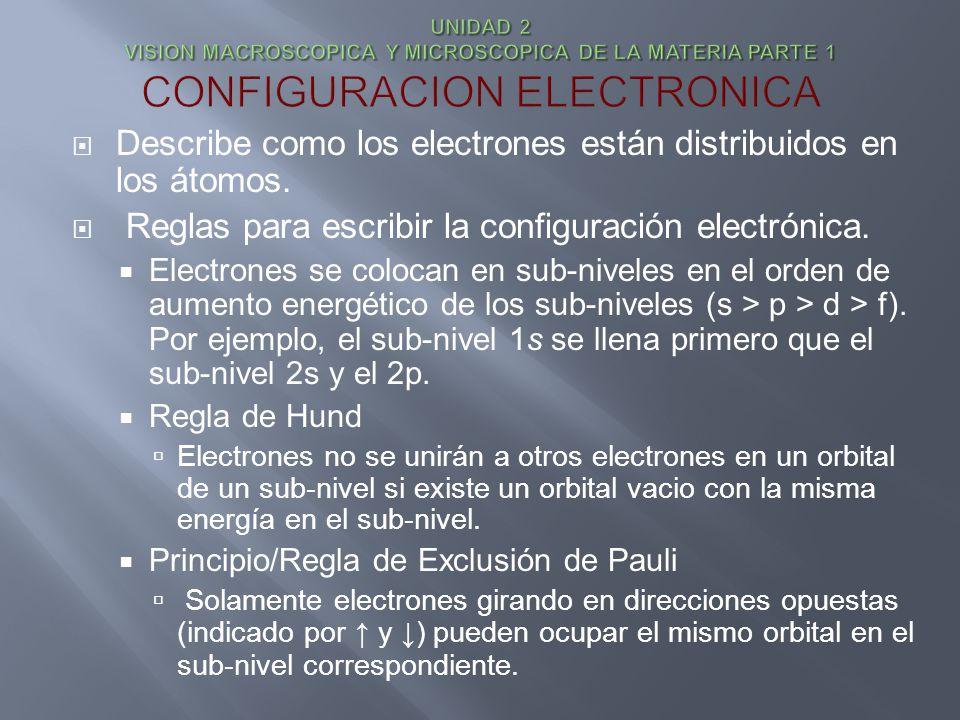 Describe como los electrones están distribuidos en los átomos. Reglas para escribir la configuración electrónica. Electrones se colocan en sub-niveles