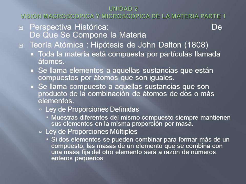 Perspectiva Histórica: De De Que Se Compone la Materia Teoría Atómica : Hipótesis de John Dalton (1808) Toda la materia está compuesta por partículas