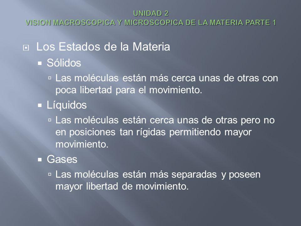 Los Estados de la Materia Sólidos Las moléculas están más cerca unas de otras con poca libertad para el movimiento. Líquidos Las moléculas están cerca